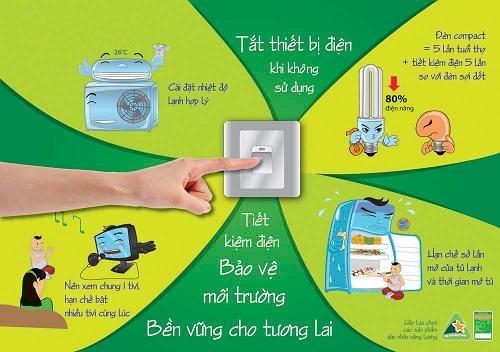 cách tiết kiệm điện trong mùa nóng
